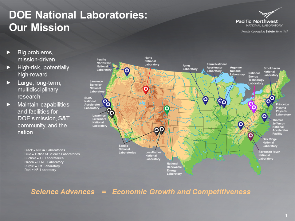 PNNL National lab slide GAIN Website (1).png